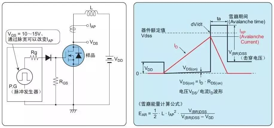 UIS 耐久性测试的电路和 UIS 电路中获得的波形