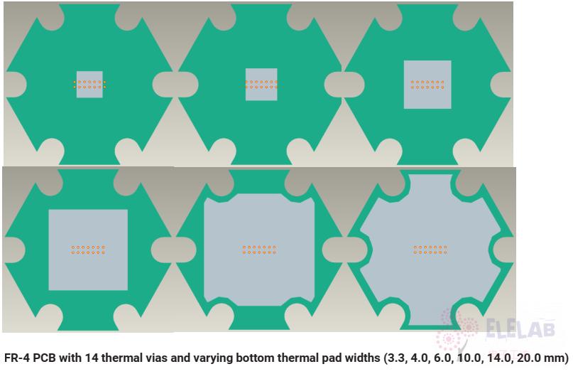 FR-4 PCB有14个散热孔和底部散热宽度不同分别为(3.3、4.0、6.0、10.0、14.0、20.0 mm)