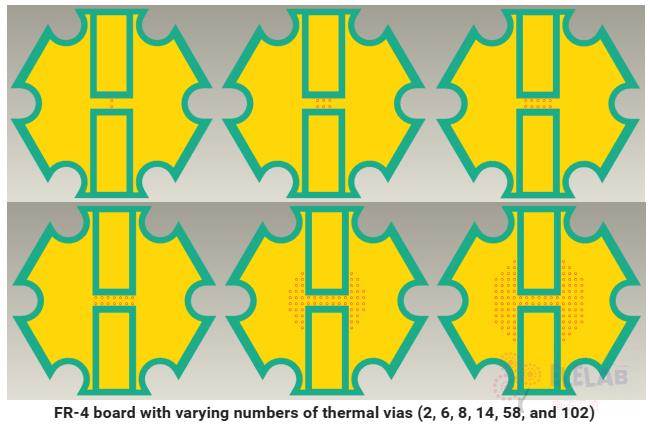 通孔直径和通孔数量对应热阻